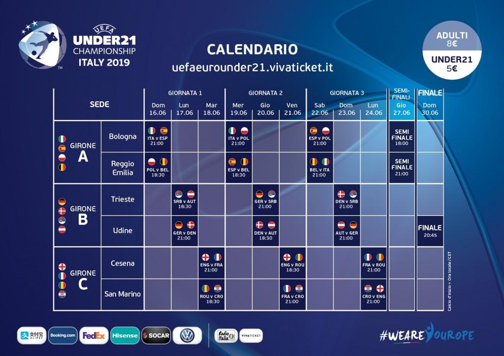 UEFA CHAMP UNDER 21 CALENDARIO